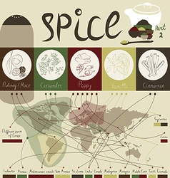 Spice of the world part2 vector