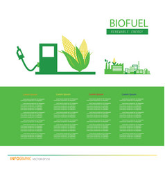 corn ethanol biofuel icon alternative vector image