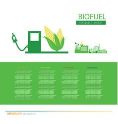 corn ethanol biofuel icon alternative vector image