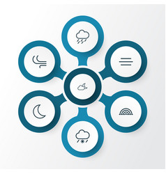 Climate outline icons set collection of breeze vector