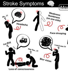 Stroke Symptoms vector image vector image