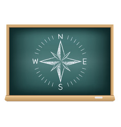 blackboard compass directions vector image vector image