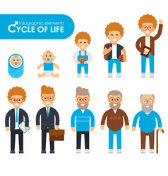 set of cycle of life in a flat style vector image