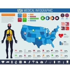 Usa medical infographic infographic set with vector