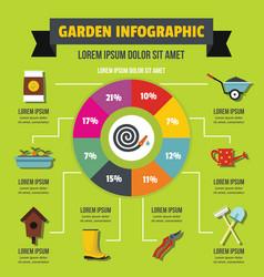 Garden infographic concept flat style vector
