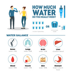 cartoon water balance poster vector image