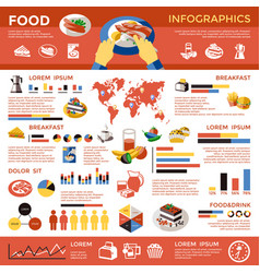 Food colored infographic vector