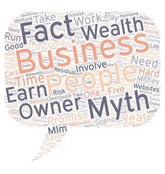 Lazy wealth myth or fact text background wordcloud vector
