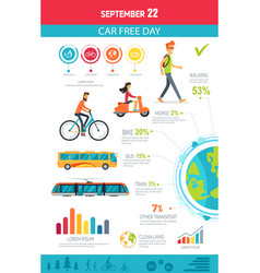 September 22 car free day vector