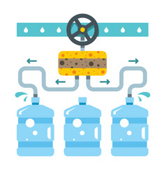 water purification flat style colorful vector image