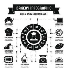 Backery infographic concept simple style vector