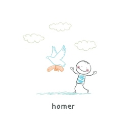 Homer vector