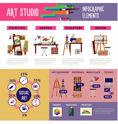 Colorful art studio infographic concept vector