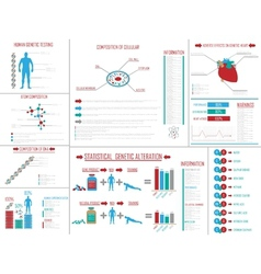 Infographic genetic medicine vector