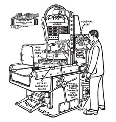 Grinding machine vintage vector