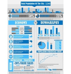Infographics city blue vector
