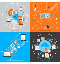 Data Protection Security Concept vector image