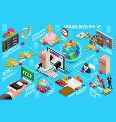 digital online banking vector image