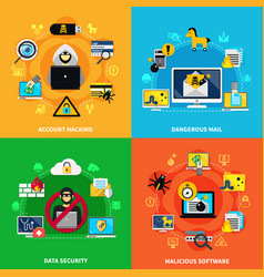 Data security 2x2 design concept vector