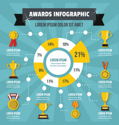 Awards infographic concept flat style vector