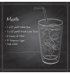 Mojito fresh cocktail on black board vector