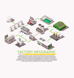 Factory isometric infographics vector