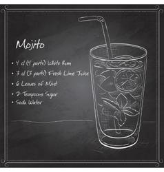 Mojito fresh cocktail on black board vector image vector image