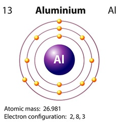 Diagram representation of the element aluminium vector image vector image