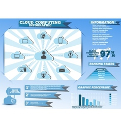 Infographics cloud computing vector