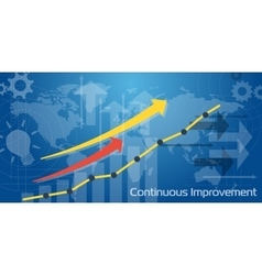 Long background continuous improvement vector