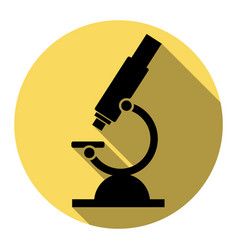 chemistry microscope sign for laboratory vector image vector image