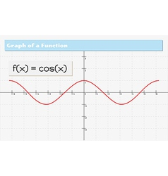 graph of a function vector image vector image
