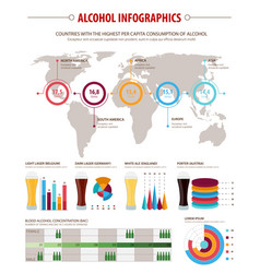 Alcohol infographic set for health themes design vector