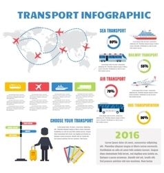 Transport infographic set vector