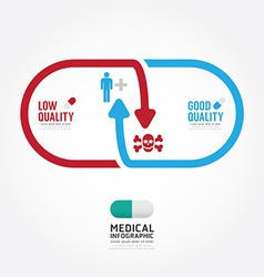 infographics medical capsule design diagram vector image