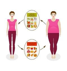 Food culture and woman figure vector