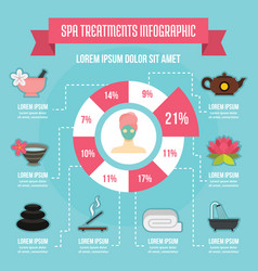 spa treatments infographic concept flat style vector image vector image