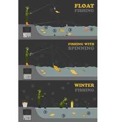 Fishing infographic float fishing spinning winter vector