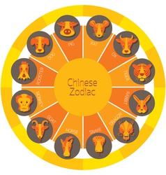 Chinese zodiac wheel vector