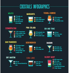 Cocktails infographic set vector