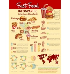 Fast food infographic poster background vector