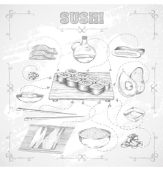 Japanese food Recipe and ingredients of sushi vector image vector image