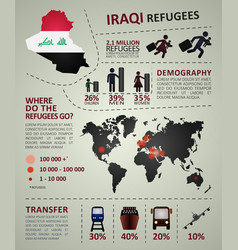 Iraqi refugees infographic vector