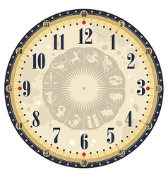 Horoscope Clock Face vector image