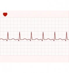 electronic cardiogram vector image