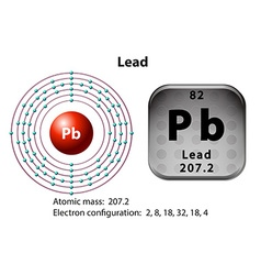 Atom symbol and electron of lead vector