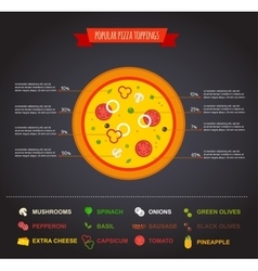 Pizza on the board and the ingredients for the vector