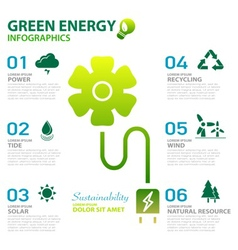Green energy ecology power environmental vector