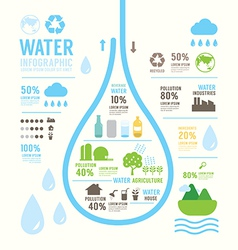 Infographic water eco annual report template vector