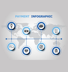 Infographic design with payment icons vector